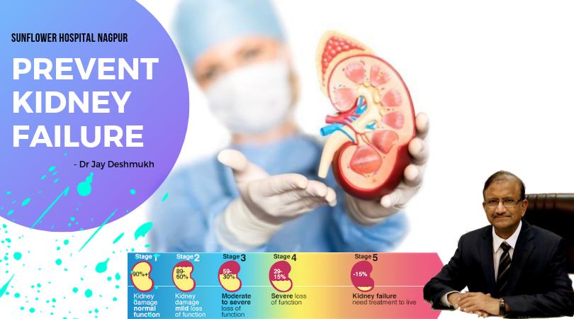 Prevent Kidney Failure | Sunflower Hospital Nagpur