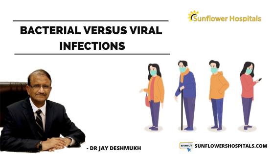 Bacterial Viruses